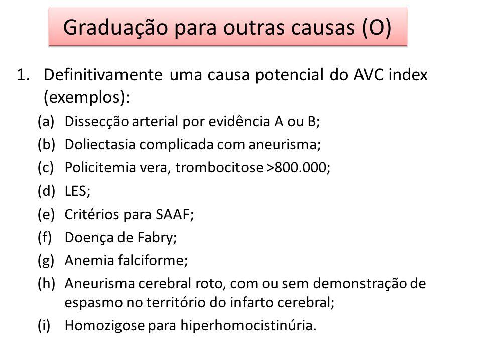 1.Definitivamente uma causa potencial do AVC index (exemplos): (a)Dissecção arterial por evidência A ou B; (b)Doliectasia complicada com aneurisma; (c)Policitemia vera, trombocitose >800.000; (d)LES; (e)Critérios para SAAF; (f)Doença de Fabry; (g)Anemia falciforme; (h)Aneurisma cerebral roto, com ou sem demonstração de espasmo no território do infarto cerebral; (i)Homozigose para hiperhomocistinúria.
