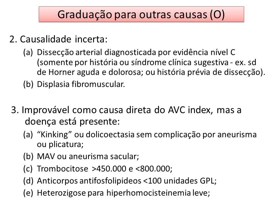 2. Causalidade incerta: (a)Dissecção arterial diagnosticada por evidência nível C (somente por história ou síndrome clínica sugestiva - ex. sd de Horn