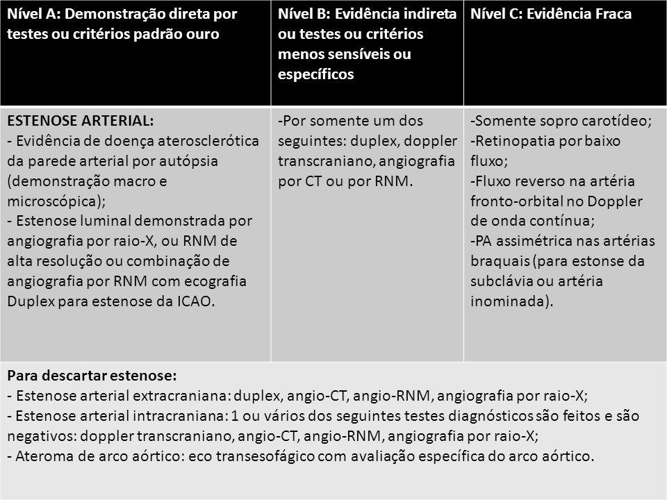 Nível A: Demonstração direta por testes ou critérios padrão ouro Nível B: Evidência indireta ou testes ou critérios menos sensíveis ou específicos Nível C: Evidência Fraca ESTENOSE ARTERIAL: - Evidência de doença aterosclerótica da parede arterial por autópsia (demonstração macro e microscópica); - Estenose luminal demonstrada por angiografia por raio-X, ou RNM de alta resolução ou combinação de angiografia por RNM com ecografia Duplex para estenose da ICAO.