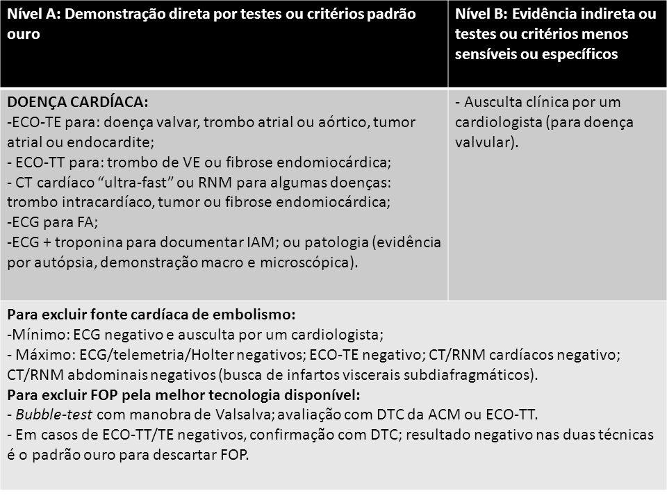 Nível A: Demonstração direta por testes ou critérios padrão ouro Nível B: Evidência indireta ou testes ou critérios menos sensíveis ou específicos DOENÇA CARDÍACA: -ECO-TE para: doença valvar, trombo atrial ou aórtico, tumor atrial ou endocardite; - ECO-TT para: trombo de VE ou fibrose endomiocárdica; - CT cardíaco ultra-fast ou RNM para algumas doenças: trombo intracardíaco, tumor ou fibrose endomiocárdica; -ECG para FA; -ECG + troponina para documentar IAM; ou patologia (evidência por autópsia, demonstração macro e microscópica).