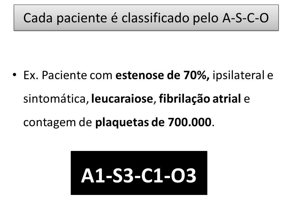 Cada paciente é classificado pelo A-S-C-O Ex.