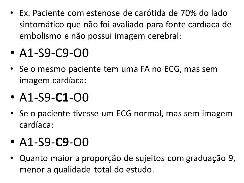 Ex. Paciente com estenose de carótida de 70% do lado sintomático que não foi avaliado para fonte cardíaca de embolismo e não possui imagem cerebral: A