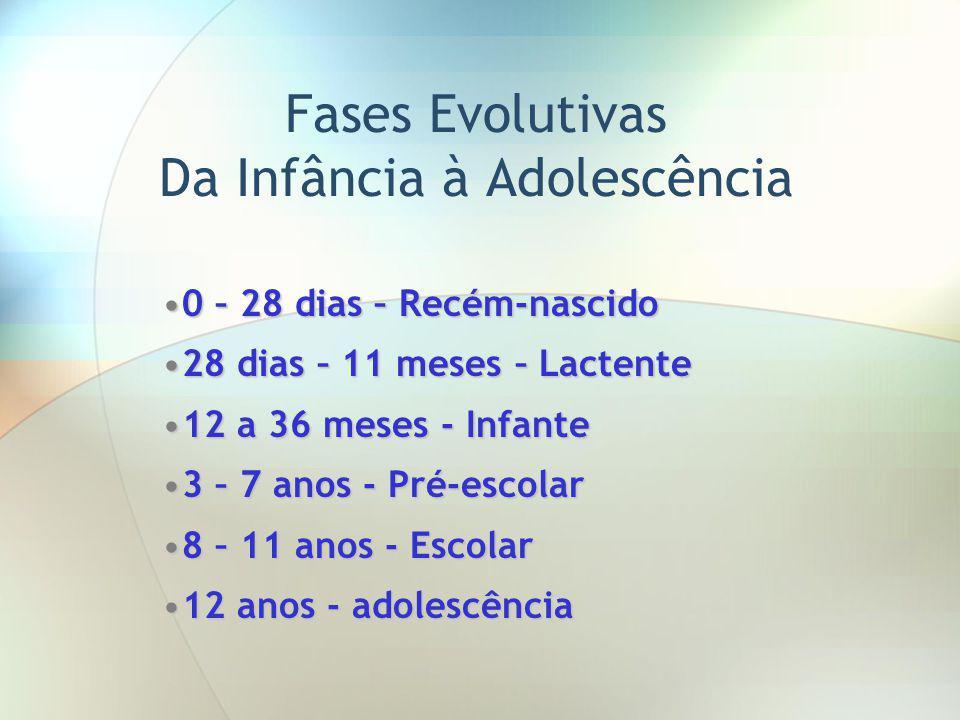 0 – 28 dias – Recém-nascido0 – 28 dias – Recém-nascido 28 dias – 11 meses – Lactente28 dias – 11 meses – Lactente 12 a 36 meses - Infante12 a 36 meses