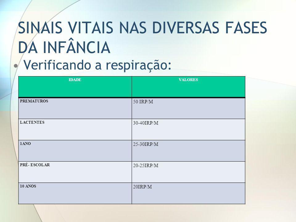 SINAIS VITAIS NAS DIVERSAS FASES DA INFÂNCIA Verificando a respiração: IDADEVALORES PREMATUROS 50 IRP/M LACTENTES 30-40IRP/M 1ANO 25-30IRP/M PRÉ- ESCO