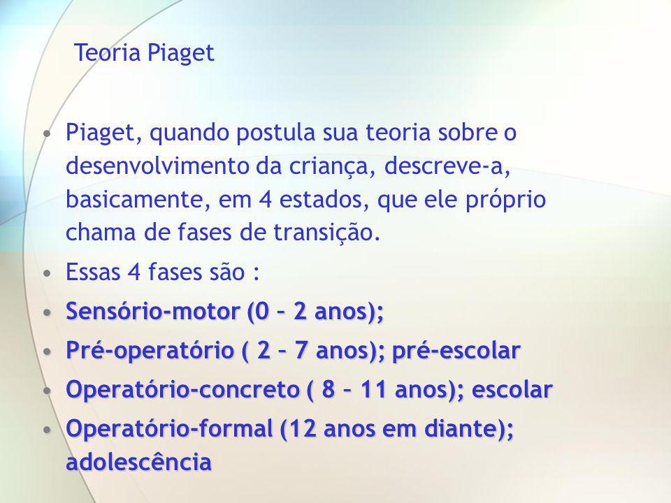 Piaget, quando postula sua teoria sobre o desenvolvimento da criança, descreve-a, basicamente, em 4 estados, que ele próprio chama de fases de transiç