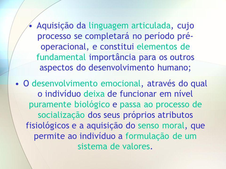 Aquisição da linguagem articulada, cujo processo se completará no período pré- operacional, e constitui elementos de fundamental importância para os o