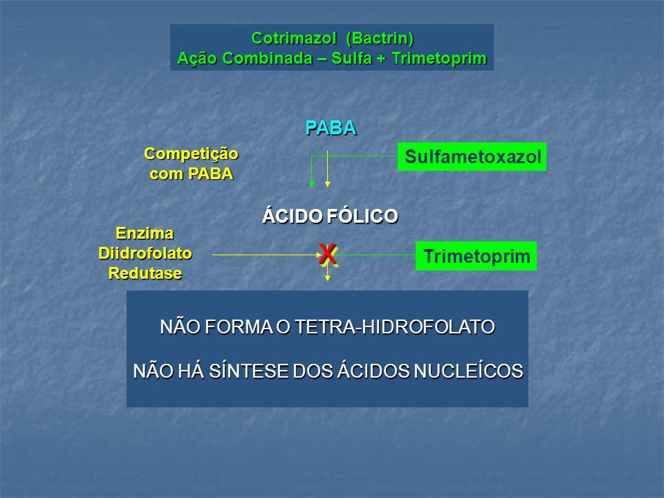 PABA ÁCIDO FÓLICO TETRA-HIDROFOLATO ÁCIDOS NUCLEÍCOS SulfametoxazolCompetição com PABA EnzimaDiidrofolatoRedutase Trimetoprimxx Cotrimazol (Bactrin) A