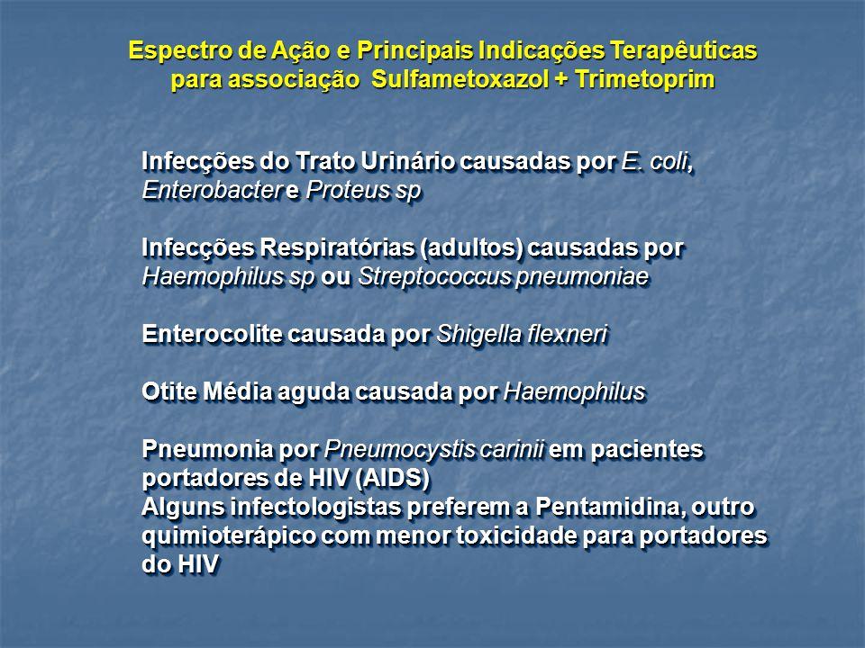 Espectro de Ação e Principais Indicações Terapêuticas para associação Sulfametoxazol + Trimetoprim Infecções do Trato Urinário causadas por E. coli, E