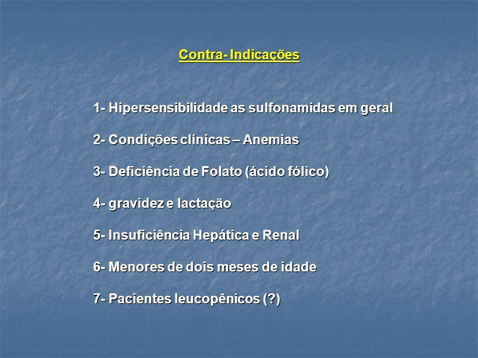 Contra- Indicações 1- Hipersensibilidade as sulfonamidas em geral 2- Condições clínicas – Anemias 3- Deficiência de Folato (ácido fólico) 4- gravidez