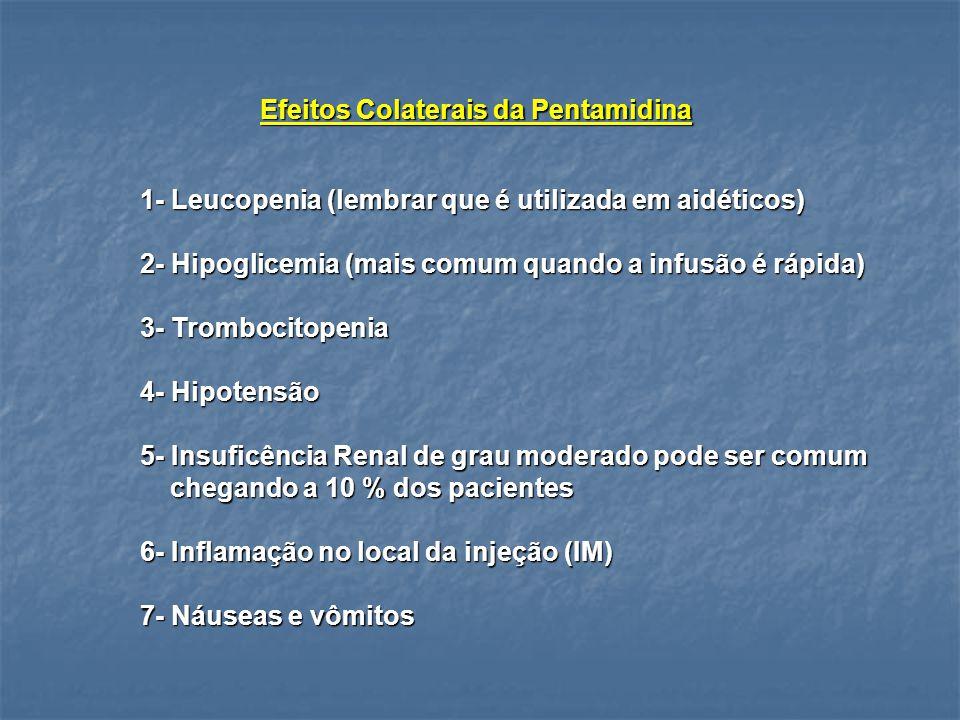 Efeitos Colaterais da Pentamidina 1- Leucopenia (lembrar que é utilizada em aidéticos) 2- Hipoglicemia (mais comum quando a infusão é rápida) 3- Tromb