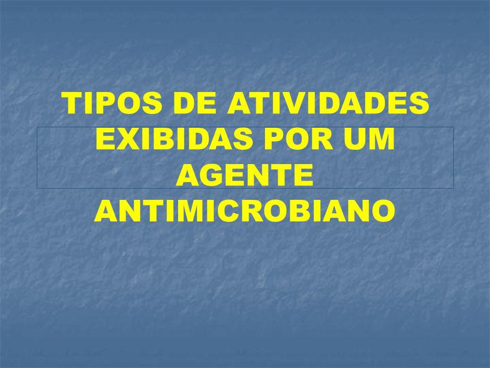 ATIVIDADE BACTERIOSTÁTICA BACTÉRIA DIVISÃO BINÁRIA