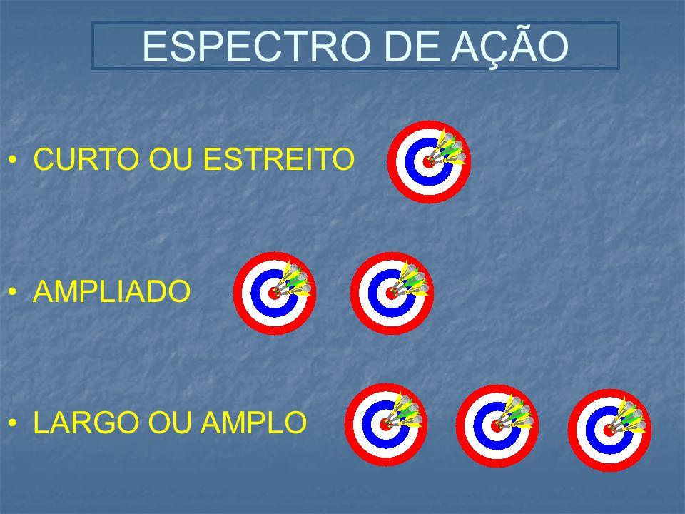 ESPECTRO DE AÇÃO CURTO OU ESTREITO AMPLIADO LARGO OU AMPLO