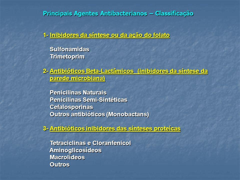 Principais Agentes Antibacterianos – Classificação 1- Inibidores da síntese ou da ação do folato Sulfonamidas Sulfonamidas Trimetoprim Trimetoprim 2-