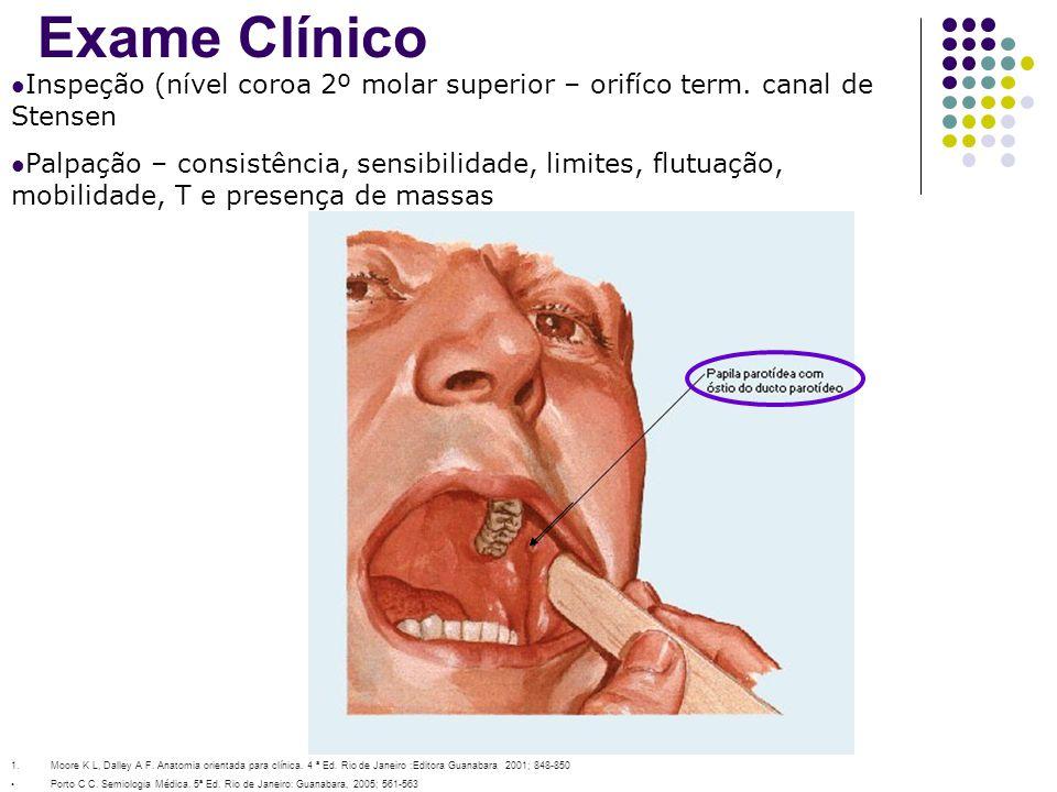 Exame Clínico Inspeção (nível coroa 2º molar superior – orifíco term. canal de Stensen Palpação – consistência, sensibilidade, limites, flutuação, mob