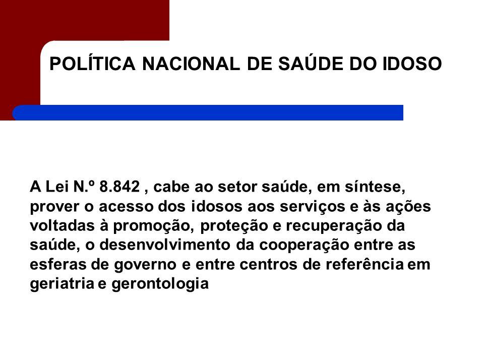 A população idosa brasileira tem se ampliado rapidamente.