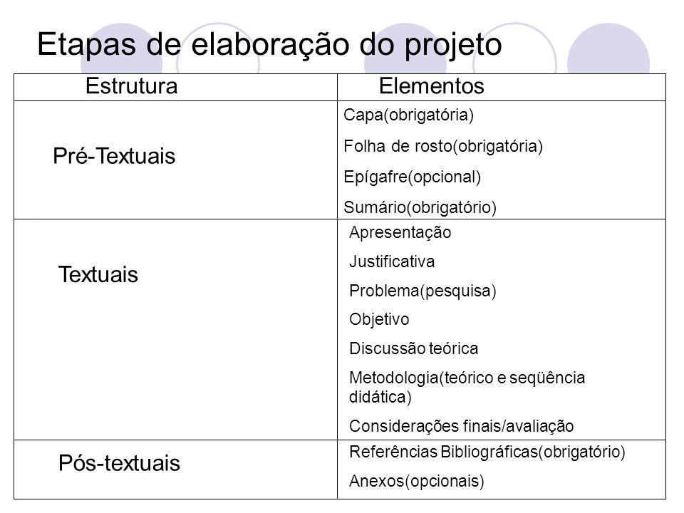 Etapas de elaboração do projeto Estrutura Elementos Pré-Textuais Capa(obrigatória) Folha de rosto(obrigatória) Epígafre(opcional) Sumário(obrigatório)