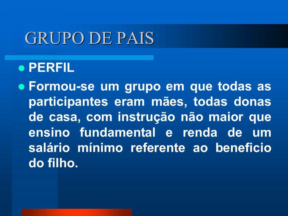 GRUPO DE PAIS Aconteceu na sede da APAE e era conduzido por duas estagiárias do Curso de Psicologia com o auxilio da psicóloga da instituição. O grupo
