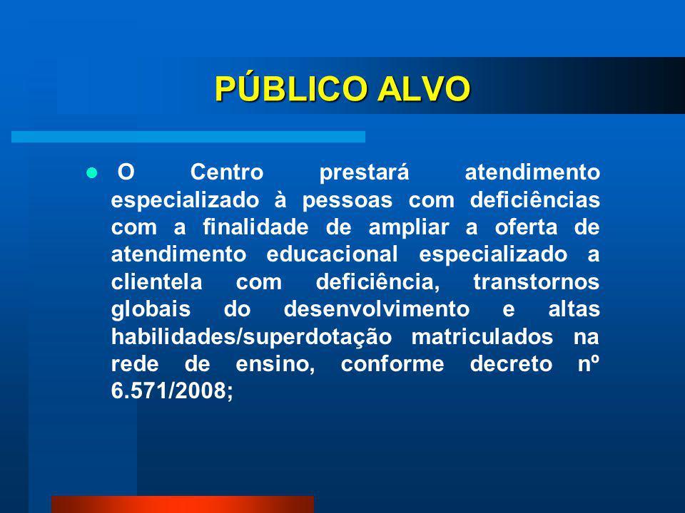 ÁREA DE ABRANGÊNCIA Centro AEE: 234 assistidos Atende Sobral e toda região norte