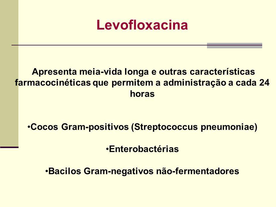 Levofloxacina Apresenta meia-vida longa e outras características farmacocinéticas que permitem a administração a cada 24 horas Cocos Gram-positivos (Streptococcus pneumoniae) Enterobactérias Bacilos Gram-negativos não-fermentadores