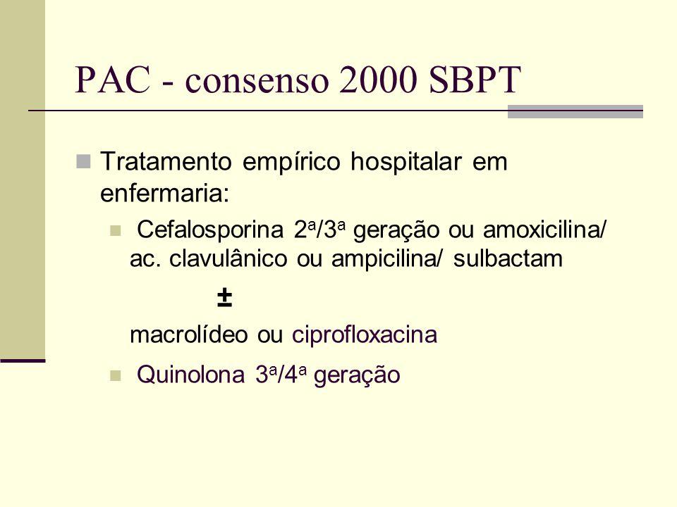Tratamento empírico hospitalar em enfermaria: Cefalosporina 2 a /3 a geração ou amoxicilina/ ac. clavulânico ou ampicilina/ sulbactam ± macrolídeo ou