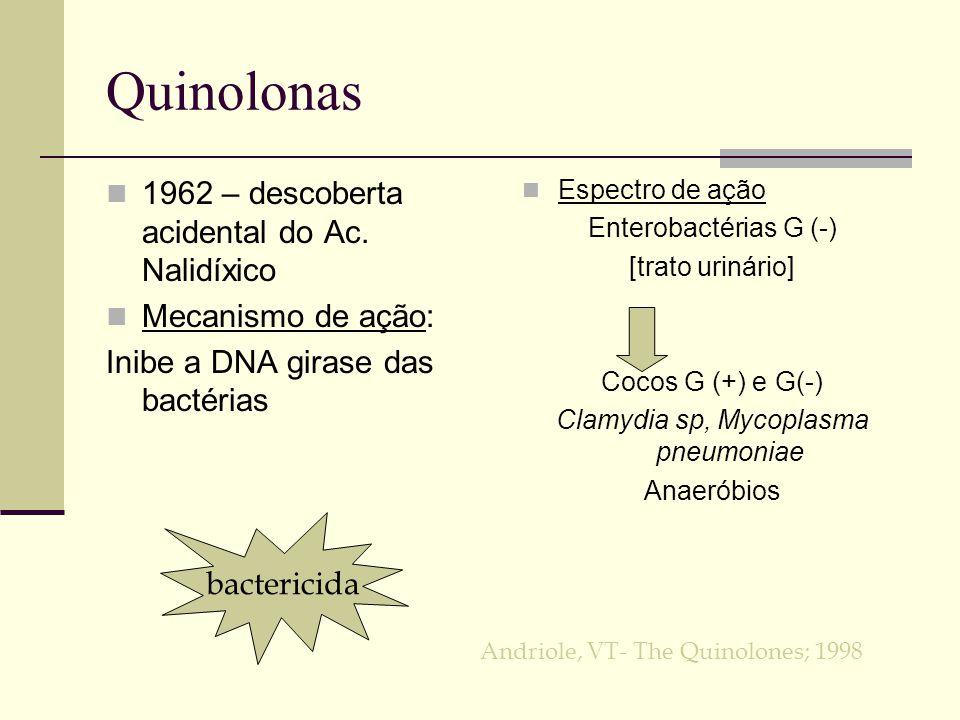 Tratamento empírico hospitalar na UTI: Cefalosporina 3 a /4 a geração ou amoxicilina/ ac.