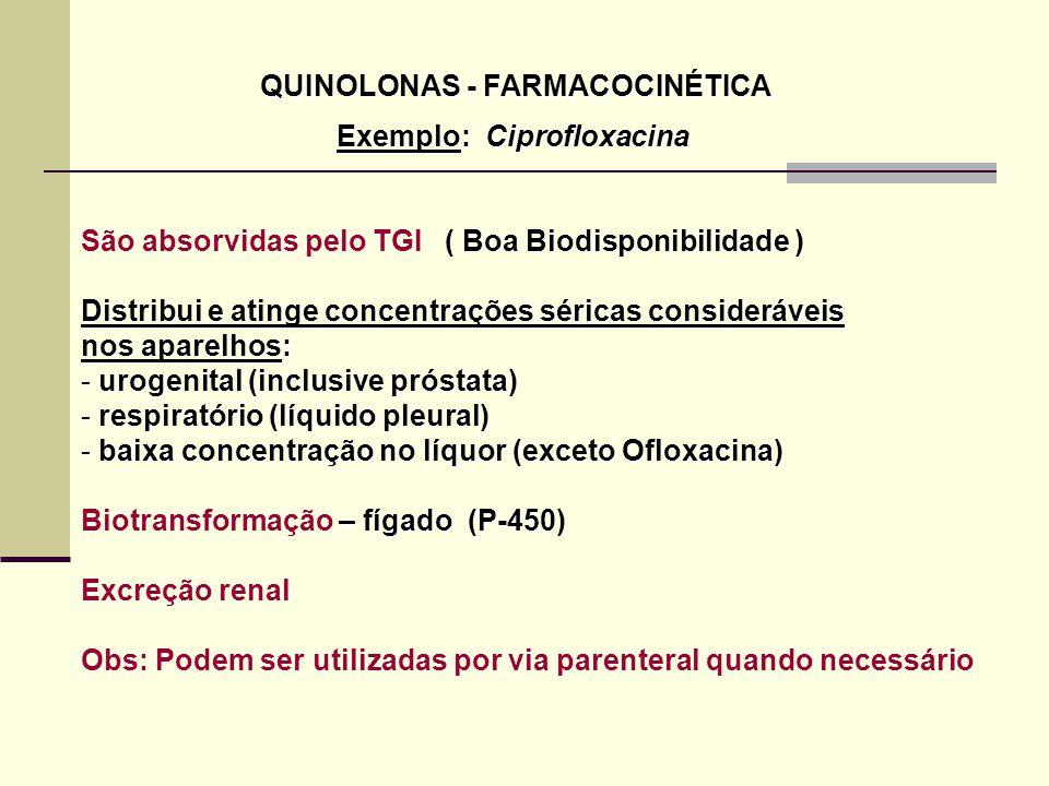 QUINOLONAS - FARMACOCINÉTICA Exemplo: Ciprofloxacina ( Boa Biodisponibilidade ) São absorvidas pelo TGI ( Boa Biodisponibilidade ) Distribui e atinge concentrações séricas consideráveis nos aparelhos: - urogenital (inclusive próstata) - respiratório (líquido pleural) - baixa concentração no líquor (exceto Ofloxacina) – fígado (P-450) Biotransformação – fígado (P-450) Excreção renal Obs: Podem ser utilizadas por via parenteral quando necessário
