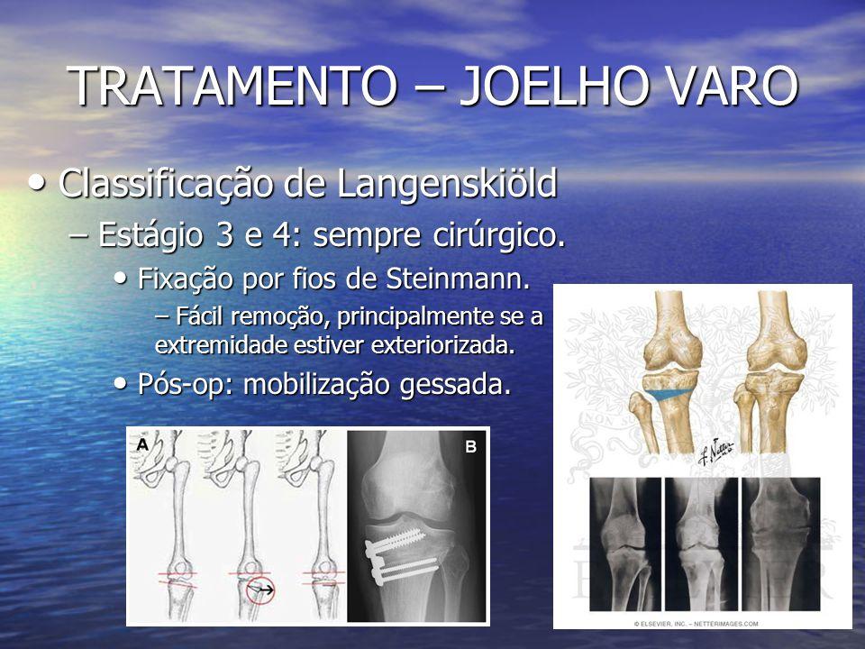 TRATAMENTO – JOELHO VARO Classificação de Langenskiöld Classificação de Langenskiöld – Estágio 3 e 4: sempre cirúrgico. Fixação por fios de Steinmann.
