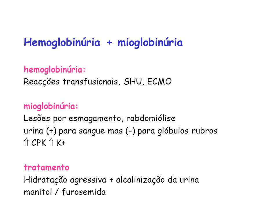 Hemoglobinúria + mioglobinúria hemoglobinúria: Reacções transfusionais, SHU, ECMO mioglobinúria: Lesões por esmagamento, rabdomiólise urina (+) para sangue mas (-) para glóbulos rubros CPK K+ tratamento Hidratação agressiva + alcalinização da urina manitol / furosemida