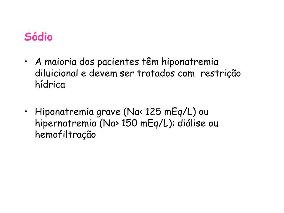 Sódio A maioria dos pacientes têm hiponatremia diluicional e devem ser tratados com restrição hídrica Hiponatremia grave (Na 150 mEq/L): diálise ou hemofiltração