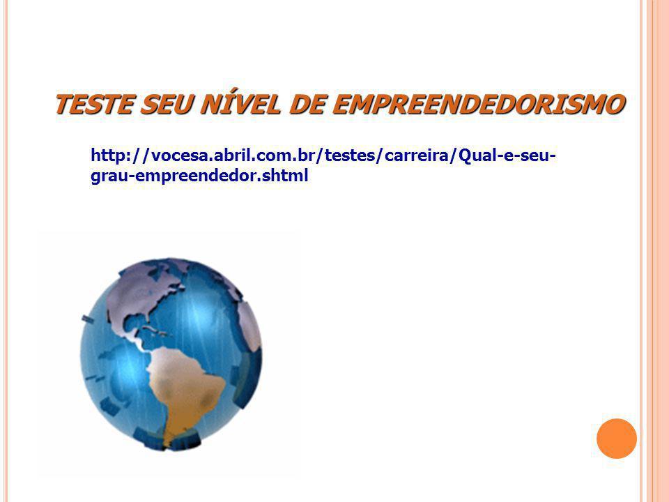 http://vocesa.abril.com.br/testes/carreira/Qual-e-seu- grau-empreendedor.shtml TESTE SEU NÍVEL DE EMPREENDEDORISMO TESTE SEU NÍVEL DE EMPREENDEDORISMO