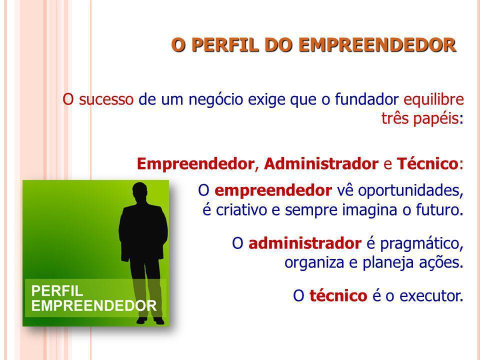 O sucesso de um negócio exige que o fundador equilibre três papéis: Empreendedor, Administrador e Técnico: O empreendedor vê oportunidades, é criativo