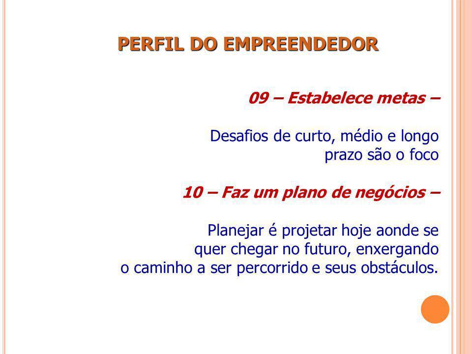 PERFIL DO EMPREENDEDOR PERFIL DO EMPREENDEDOR 09 – Estabelece metas – Desafios de curto, médio e longo prazo são o foco 10 – Faz um plano de negócios