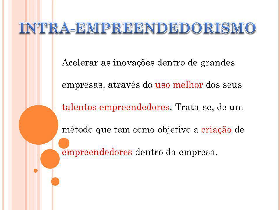 Acelerar as inovações dentro de grandes empresas, através do uso melhor dos seus talentos empreendedores. Trata-se, de um método que tem como objetivo