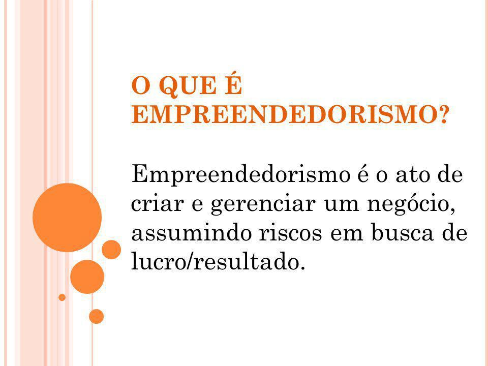O QUE É EMPREENDEDORISMO? Empreendedorismo é o ato de criar e gerenciar um negócio, assumindo riscos em busca de lucro/resultado.