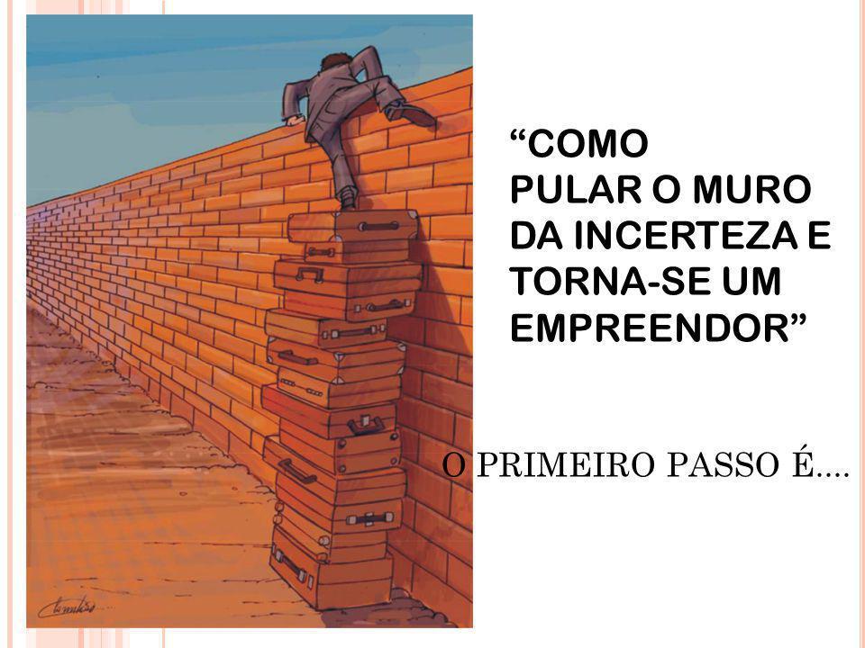COMO PULAR O MURO DA INCERTEZA E TORNA-SE UM EMPREENDOR O PRIMEIRO PASSO É....