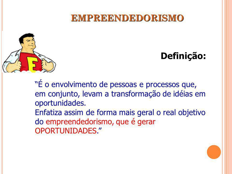 EMPREENDEDORISMO Definição: É o envolvimento de pessoas e processos que, em conjunto, levam a transformação de idéias em oportunidades. Enfatiza assim