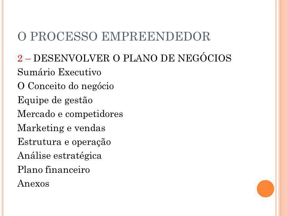 O PROCESSO EMPREENDEDOR 2 – DESENVOLVER O PLANO DE NEGÓCIOS Sumário Executivo O Conceito do negócio Equipe de gestão Mercado e competidores Marketing