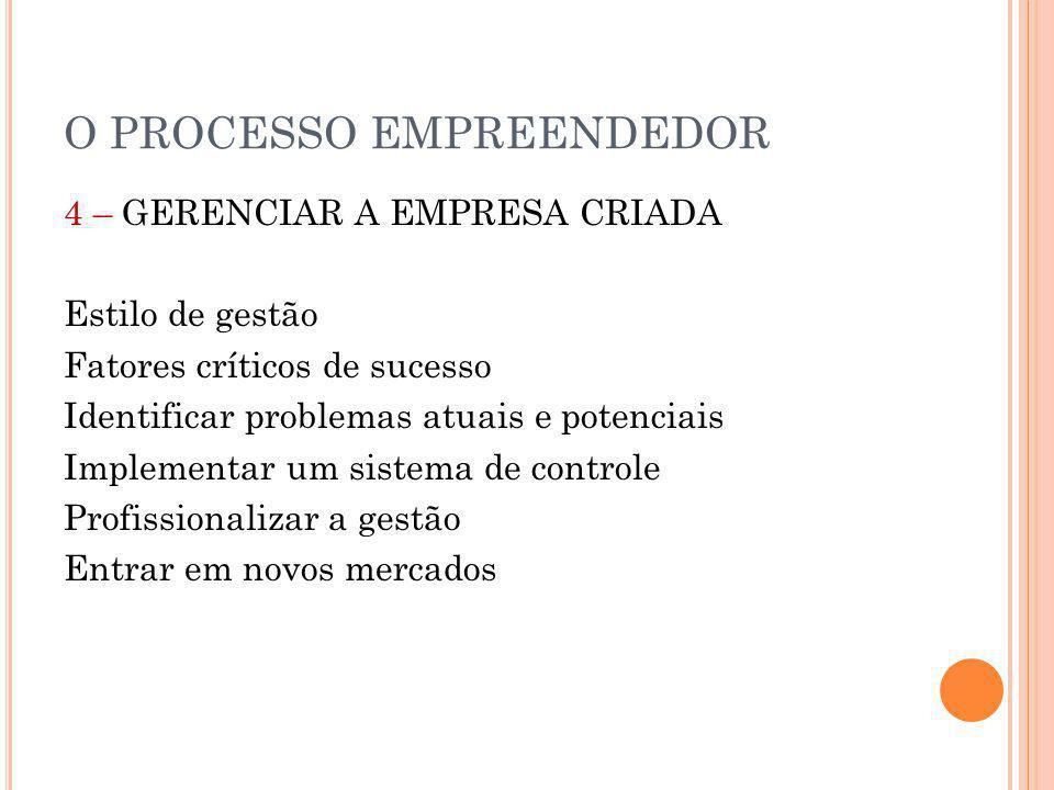 O PROCESSO EMPREENDEDOR 4 – GERENCIAR A EMPRESA CRIADA Estilo de gestão Fatores críticos de sucesso Identificar problemas atuais e potenciais Implemen