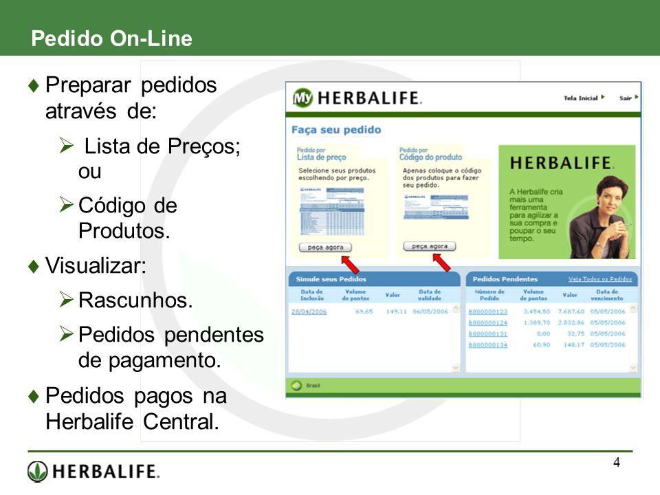 4 Pedido On-Line Preparar pedidos através de: Lista de Preços; ou Código de Produtos. Visualizar: Rascunhos. Pedidos pendentes de pagamento. Pedidos p