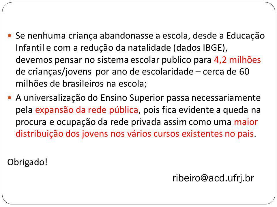 ribeiro@acd.ufrj.br Se nenhuma criança abandonasse a escola, desde a Educação Infantil e com a redução da natalidade (dados IBGE), devemos pensar no s