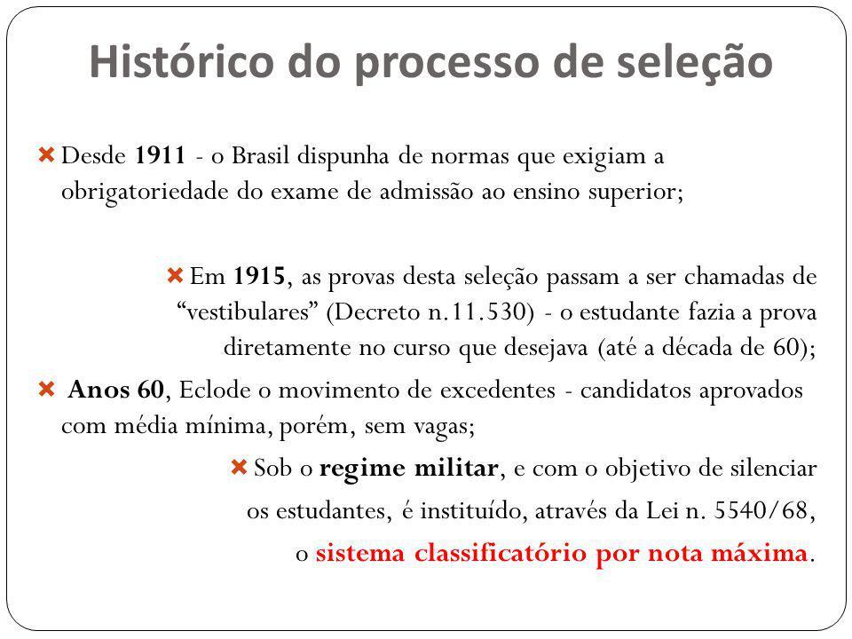 Desde 1911 - o Brasil dispunha de normas que exigiam a obrigatoriedade do exame de admissão ao ensino superior; Em 1915, as provas desta seleção passa