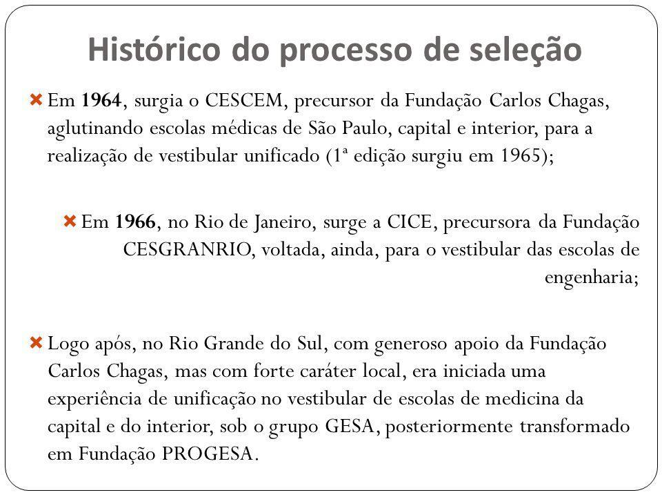 Em 1964, surgia o CESCEM, precursor da Fundação Carlos Chagas, aglutinando escolas médicas de São Paulo, capital e interior, para a realização de vest