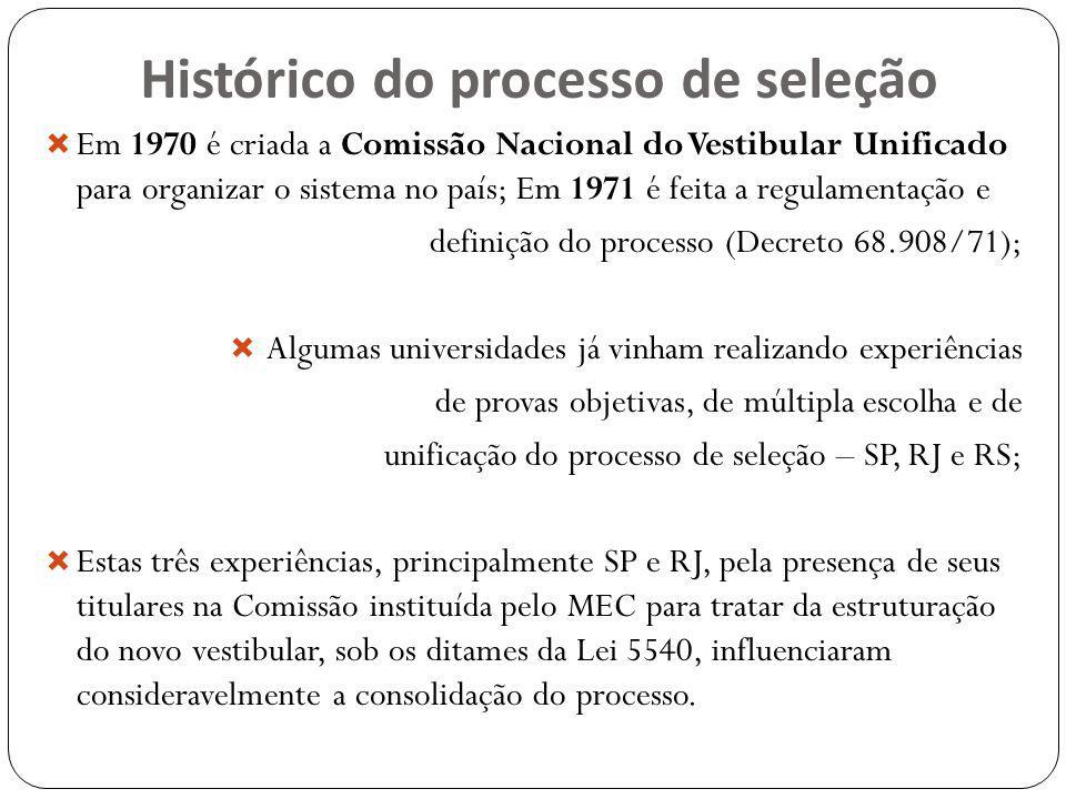 Em 1970 é criada a Comissão Nacional do Vestibular Unificado para organizar o sistema no país; Em 1971 é feita a regulamentação e definição do process