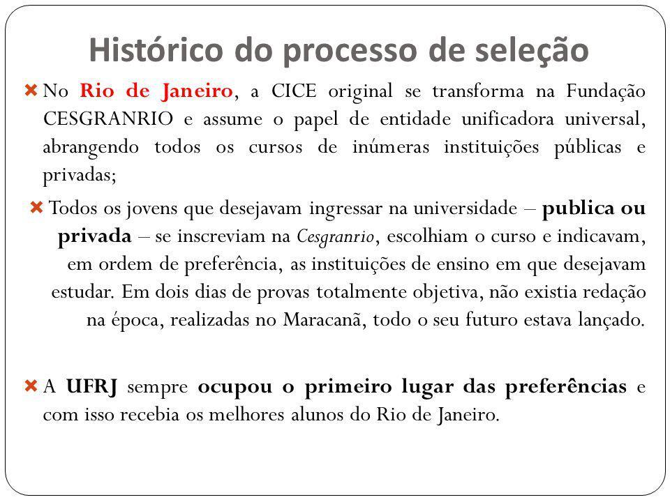 No Rio de Janeiro, a CICE original se transforma na Fundação CESGRANRIO e assume o papel de entidade unificadora universal, abrangendo todos os cursos