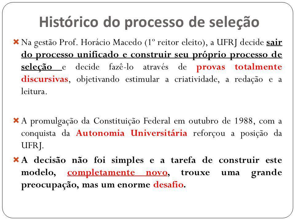 Na gestão Prof. Horácio Macedo (1º reitor eleito), a UFRJ decide sair do processo unificado e construir seu próprio processo de seleção e decide fazê-