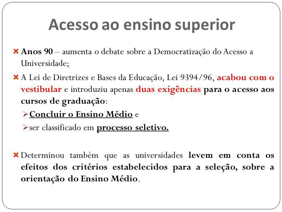 Acesso ao ensino superior Anos 90 – aumenta o debate sobre a Democratização do Acesso a Universidade; A Lei de Diretrizes e Bases da Educação, Lei 939