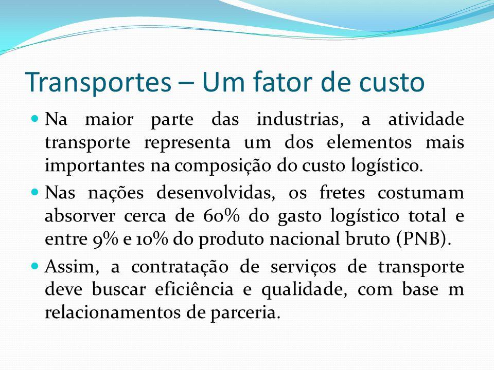 Transportes – Um fator de custo Na maior parte das industrias, a atividade transporte representa um dos elementos mais importantes na composição do cu