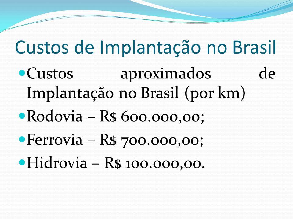 Custos de Implantação no Brasil Custos aproximados de Implantação no Brasil (por km) Rodovia – R$ 600.000,00; Ferrovia – R$ 700.000,00; Hidrovia – R$