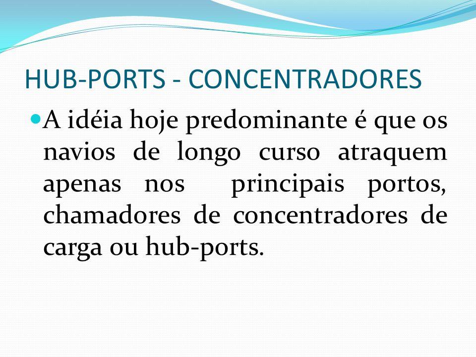 HUB-PORTS - CONCENTRADORES A idéia hoje predominante é que os navios de longo curso atraquem apenas nos principais portos, chamadores de concentradore