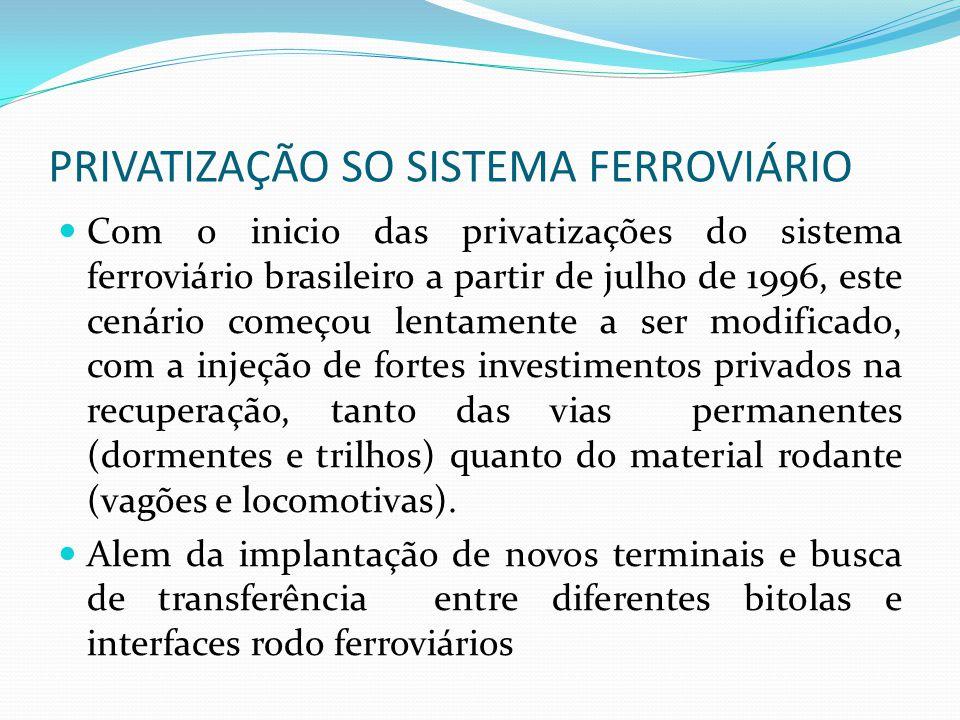PRIVATIZAÇÃO SO SISTEMA FERROVIÁRIO Com o inicio das privatizações do sistema ferroviário brasileiro a partir de julho de 1996, este cenário começou l